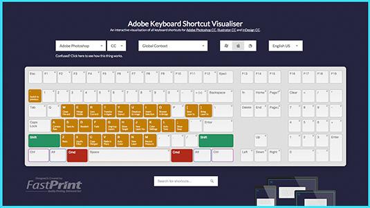 El mapeador interactivo de atajos de teclado de Adobe